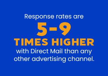 Marketing Stats for Mailbox Motivator